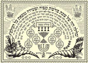 Windows on the World Decoding Kabbalah